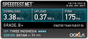 ditest via speedtest.net